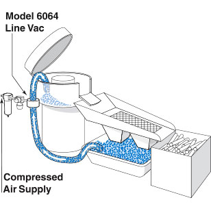 Line Vacs are commonly used for refilling a vibratory bowls.